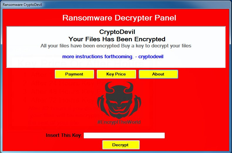 The World Just Had The First Ransomware Fire-Sale